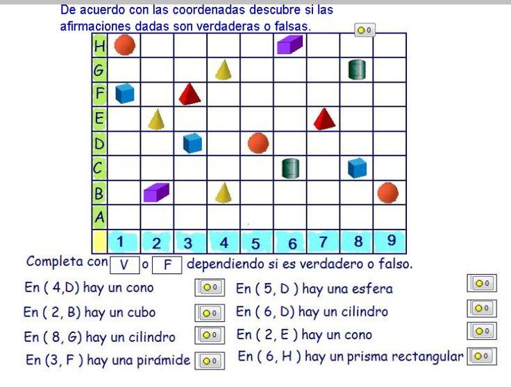 Facebook Marcador De Posición Para Ubicar Lugares En: 18 Best Images About Matematicas1 On Pinterest