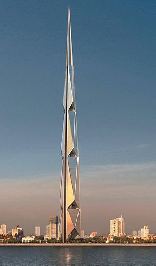 tallest building india