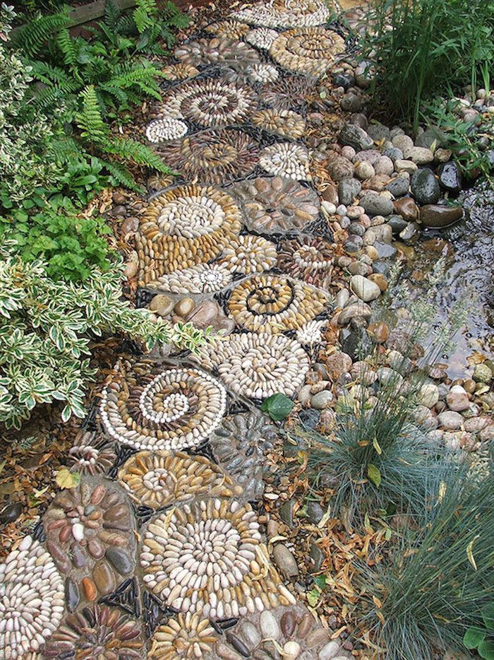 537 best jardinage images on pinterest cactus cactus for Jardinage decoration jardin
