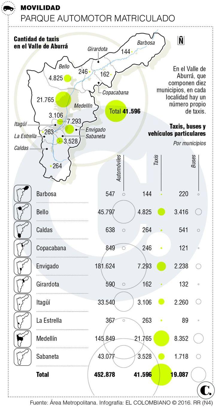 Ciudadanos sienten que hay escasez de taxis en Medellín