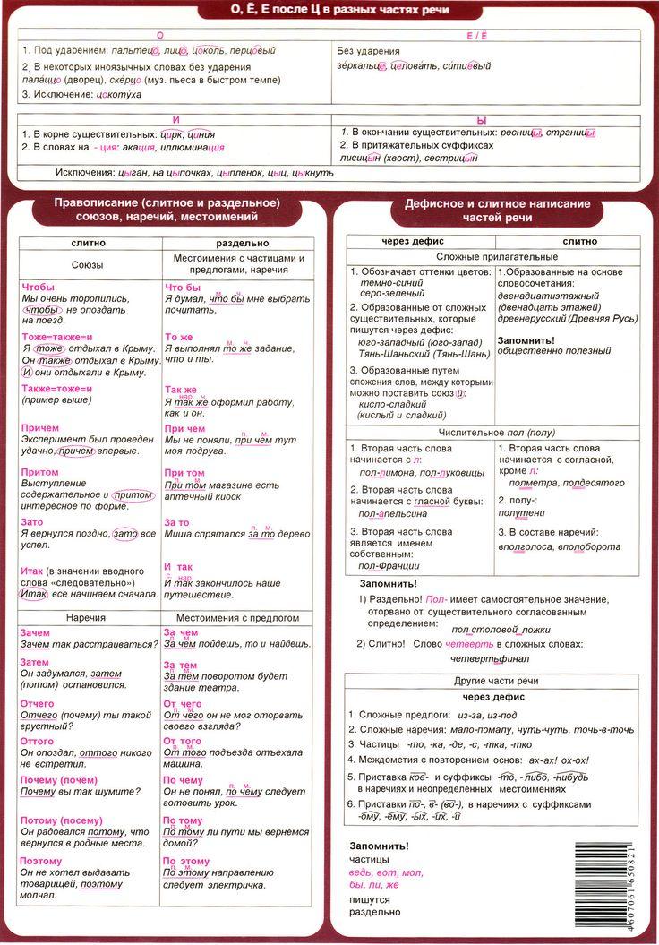 6_Правила русского языка