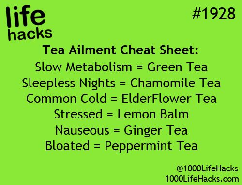 77 best Life Hacks images on Pinterest Cleaning hacks, Health and