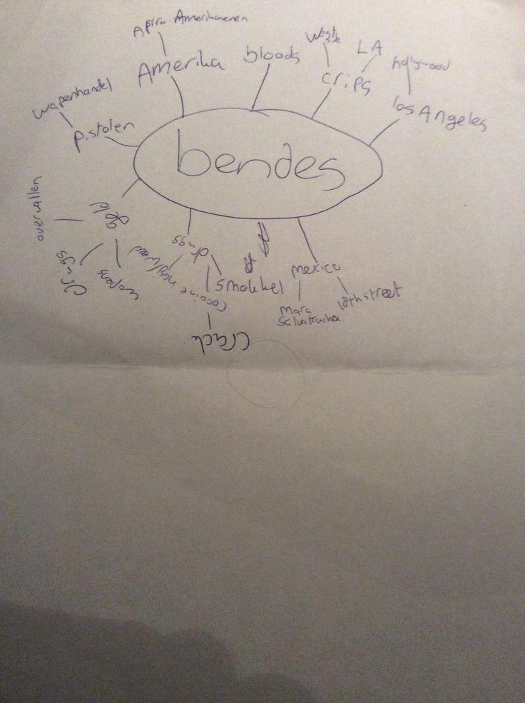 Dit is een woordspin die ik heb gemaakt om ideeën te bedenken. Hier gaat het nog vooral om verschillende gangs en het geld verdienen.