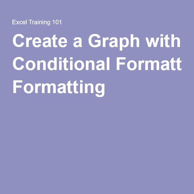 Create a Graph with Conditional Formatting in Microsoft Excel