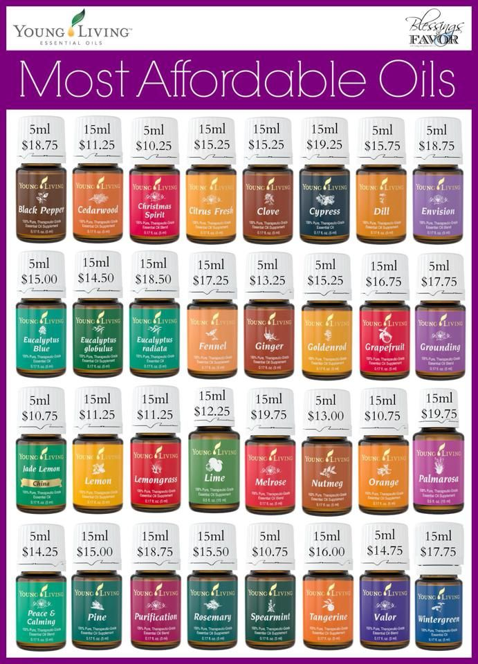 YL oils UNDER $20! Affordability and high quality!