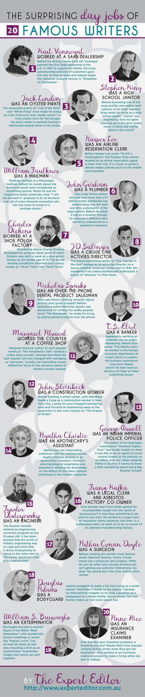 #Infographic: Surprising day jobs of 20 famous #authors