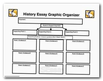college application essay organizer The college application essay is your chance to show schools who you are learn how to write a college essay that sets you crafting an unforgettable college essay.