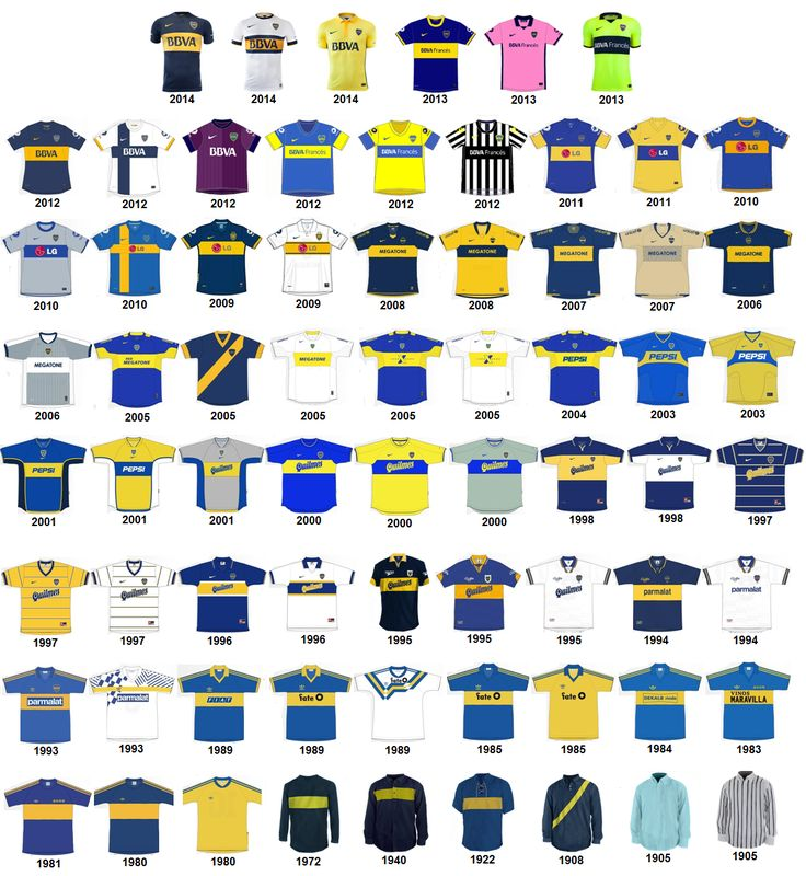 [Off] Indumentaria Boca Juniors 2014 / 2015, Actualizable