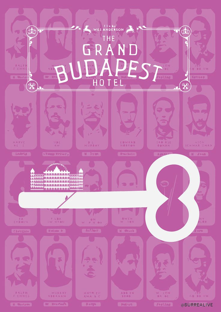 The Grand Budapest Hotel by Creator Zi Wei Koh