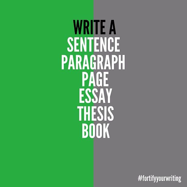 writing essay diagram
