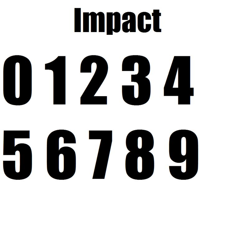 Impact Font MDF Numbers