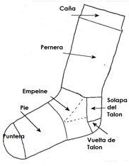 Patrón de calcetines con 5 agujas (gratis) -- Spanish free cuff-down sock pattern.