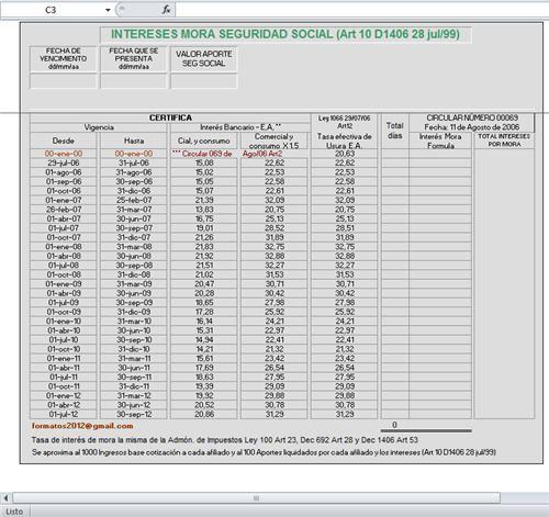 Tabla para el cálculo de intereses por mora - Fernando Cortés Martinez
