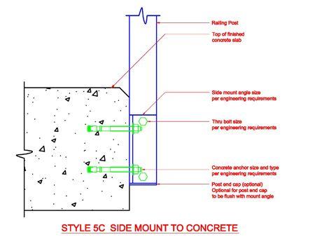 Best Wall Mounted Guard Rails Detail Google Search Bdcs 400 x 300