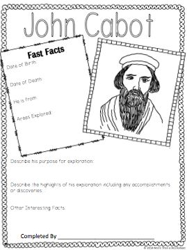 European Explorers Who's Who (Research Project with