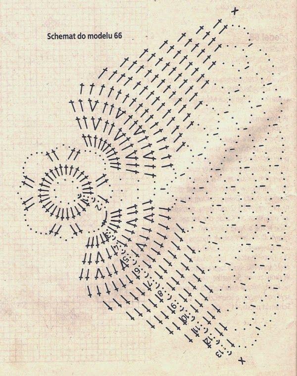 moje pasje, moje marzenia: bombki szydełkowe wzory
