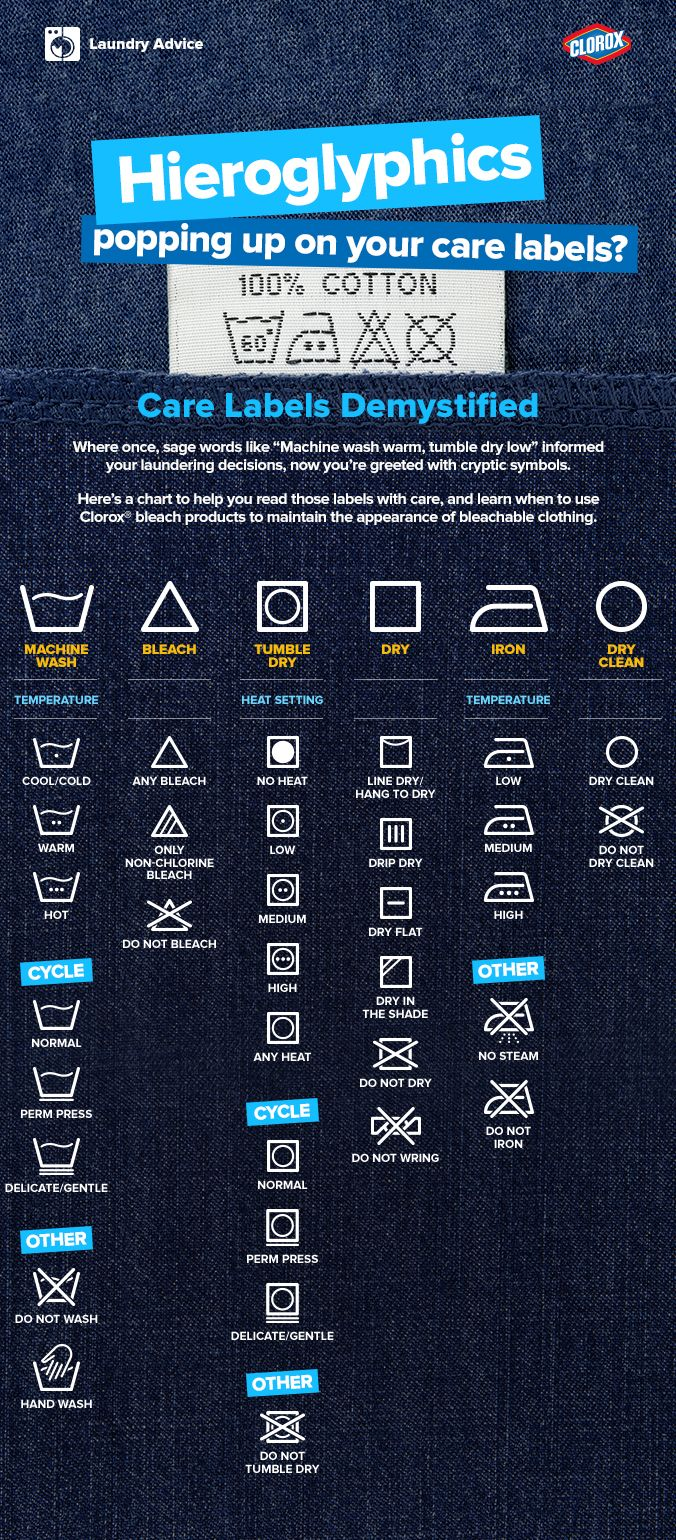 16 best essential stain remover tips images on pinterest stain find out what those laundry symbols and fabric care labels really mean easily decode those washing symbols with help from clorox urtaz Gallery