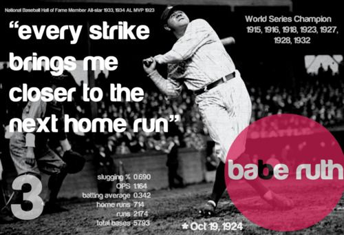 """Babe Ruth New York Yankees Inspirational / Motivational Quote - """"Every strike brings me closer to the next home run"""""""