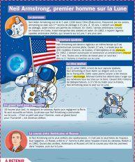 Niel Armstrong, premier homme sur la Lune - Mon Quotidien, le seul site d'information quotidienne pour les 10-14 ans !