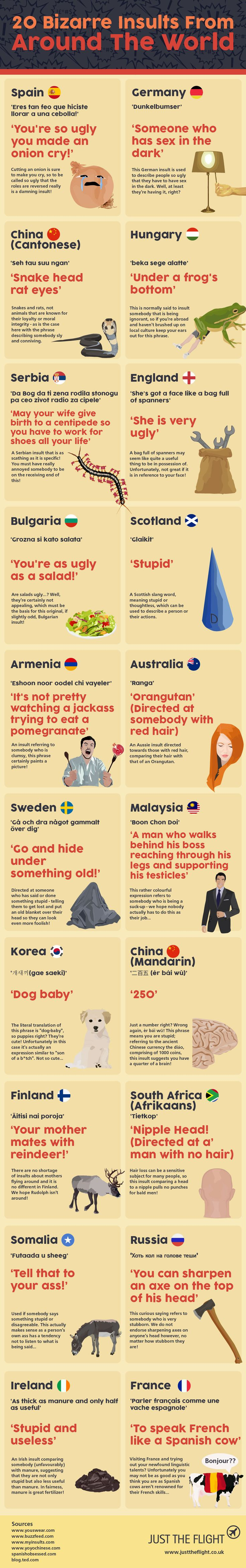 20 Bizarre Insults From Around The World
