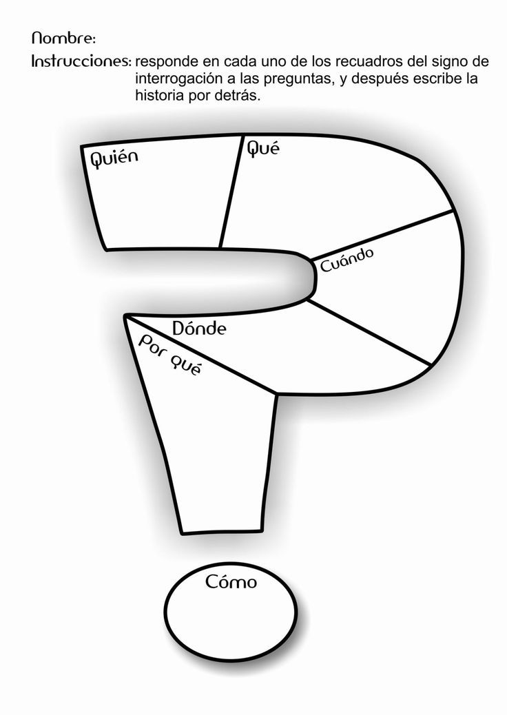 spanish classroom poster head cut out - Google Search