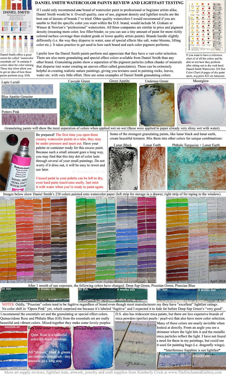 daniel smith watercolor paint artist review color chart lightfast test fade in the