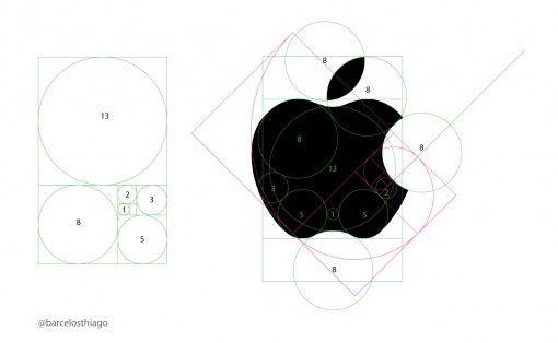 Apple Logo Goldener Schnitt