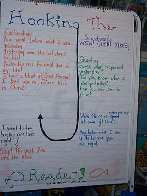 Great anchor chart for leads!: Debbie Diller, Anchors Charts For Writing, 2Nd Grade Writing, Writing Anchors, Charts Ideas, Classroom Ideas, Diller Blog, Second Grade, Writing Hooks