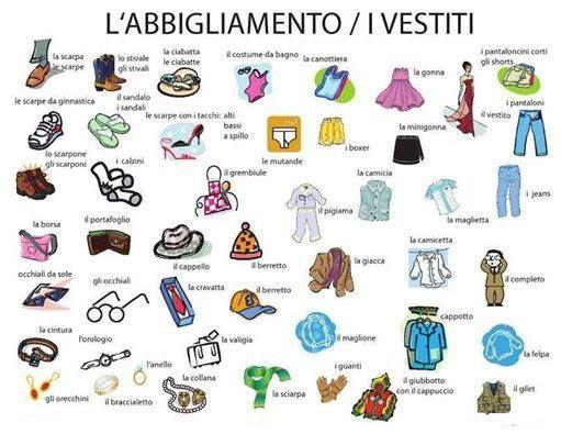 1000 images about abbigliamento on pinterest google and videos - Elenco utensili cucina ...