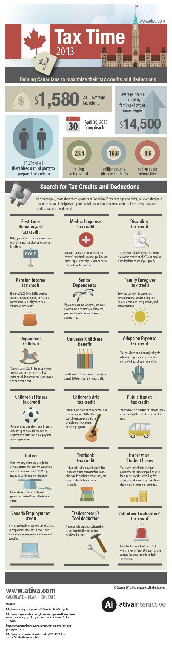 Infographic: 2013 Tax Tips for Canadians