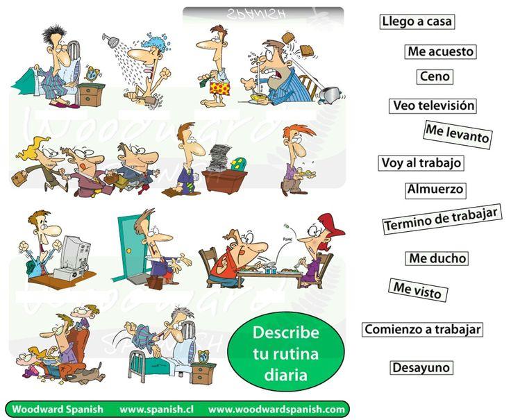Actividad realizada a partir del material de Woodward Spanish. El estudiante debe unir el verbo conjugado con la imagen correspondiente.