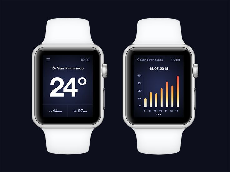 Weather app For iWatch
