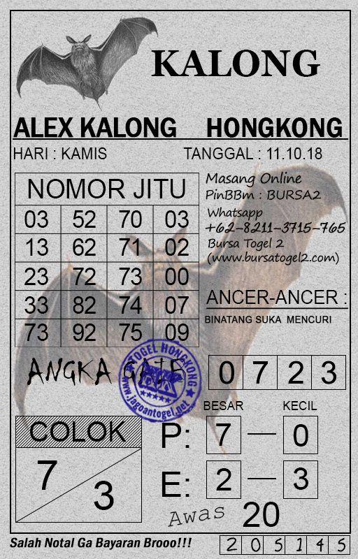 ♚ Terbaru Togel hongkong hari ini selasa