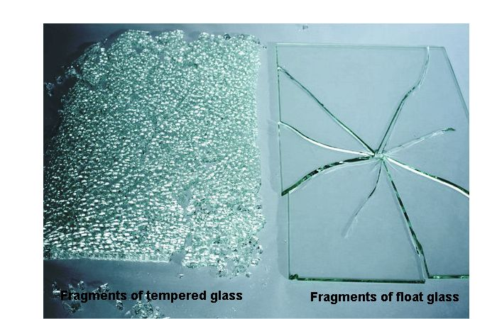 Advantages And Disadvantages Annealed Glass Tends To Break