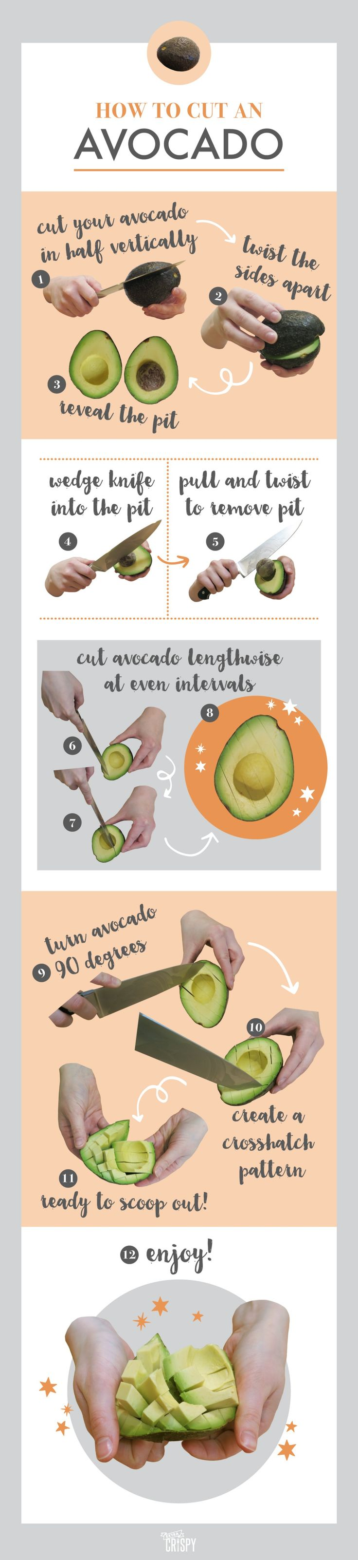 If you don't feel confident about your knife skills, learning how to slice an avocado can be scary—especially since there's now all these plenty of news stories out there about the rise in gruesome avocado-related hand injuries. All you want, though, is to eat some avocado, maybe even on a nice slice of toast. So how do you cut an avocado without cutting yourself?