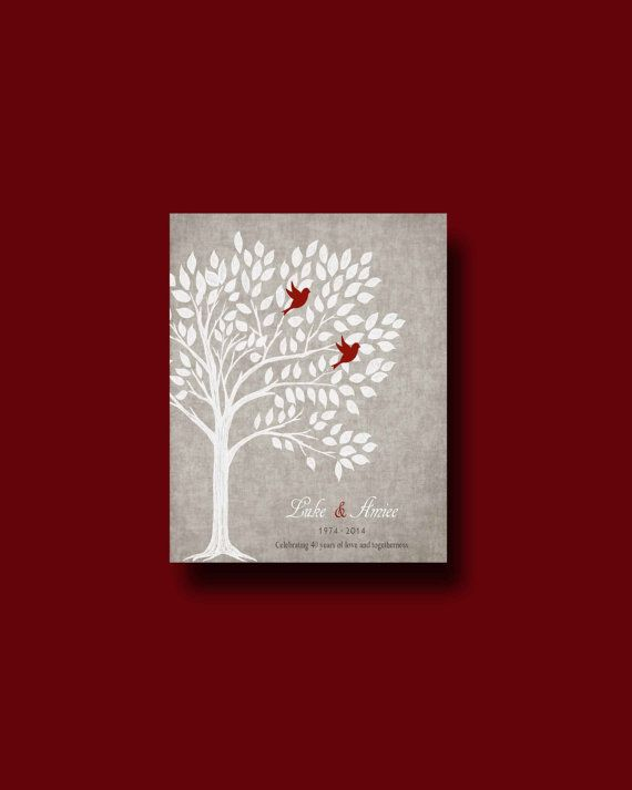 Ruby Wedding Gift For Parents : ... ANNIVERSARY Gift Print Personalized Gift on Pinterest Print..., Ruby