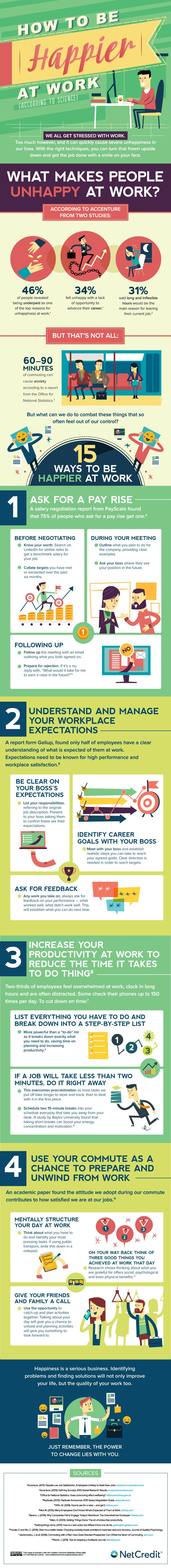 How To Be Happier At Work #Infographic #HowTo #Workplace