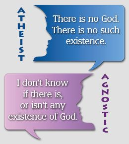 Atheist Vs. Agnostic: You Should Know the Actual ...