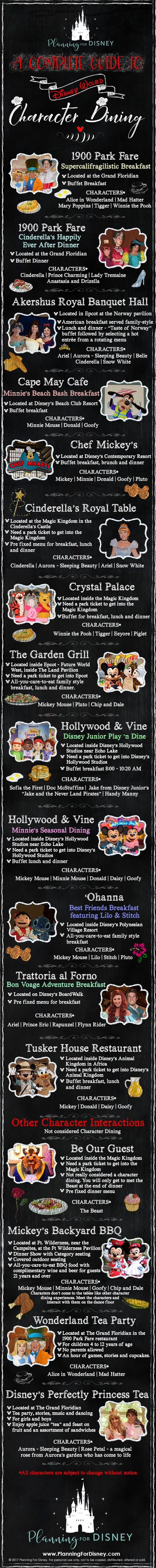 There a lot of character dining at Walt Disney World. I have created a guide to help you choose what character dining is best for you. Find out what are the best character dining restaurants in Walt Disney World. • Planning For Disney