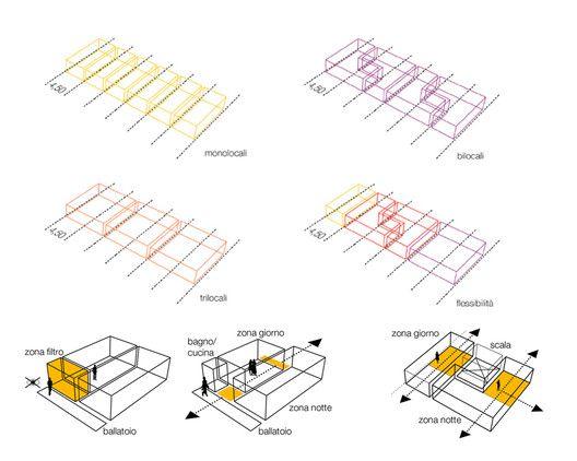 Social Housing in Milan / StudioWOK,flexibility diagram