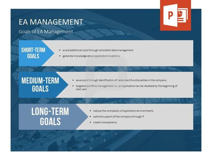Best Personnel Planning  Powerpoint Templates Images On