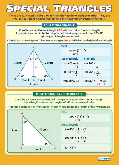 Special Triangles Poster