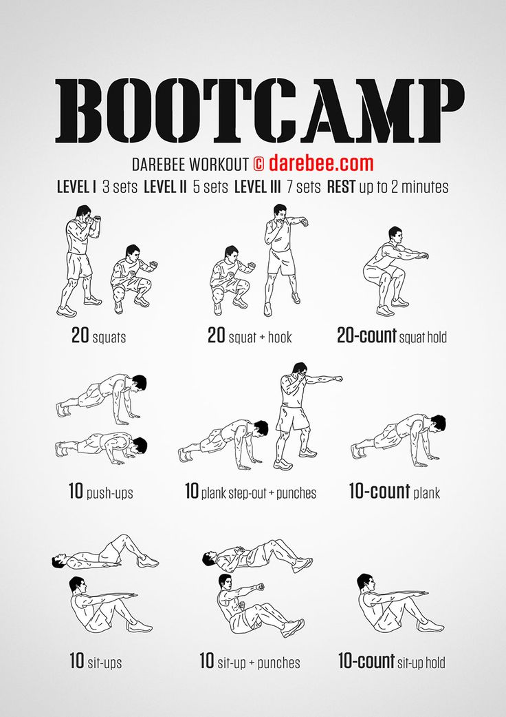 Bootcamp Workout 03.08