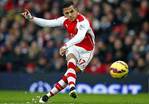 Alexis Sanchez Body Measurements Shoe Size Alexis Sanchez Arsenal Alexis Sanchez Fernando Torres