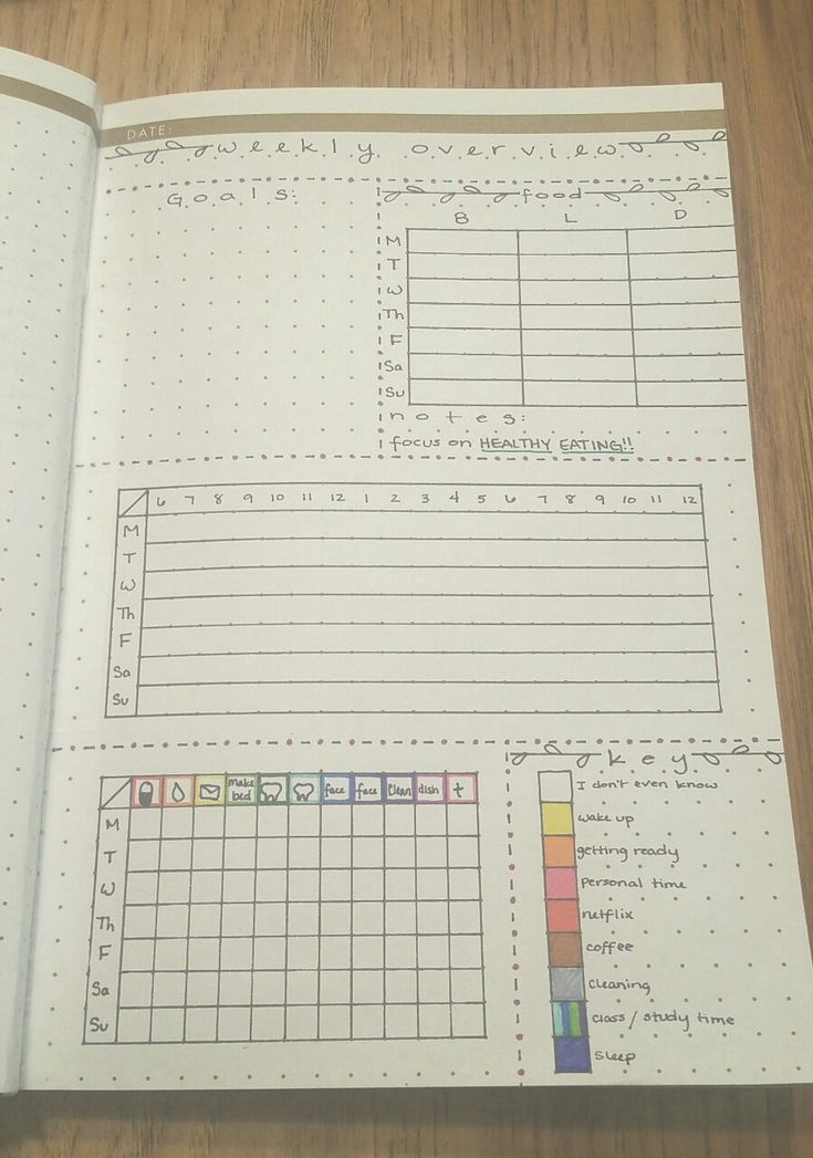 Love this beautiful bullet journal layout! SO organized!