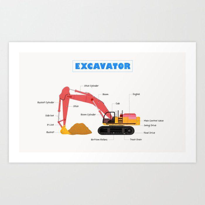 Excavator Diagram Anatomy Art Excavator Art Prints