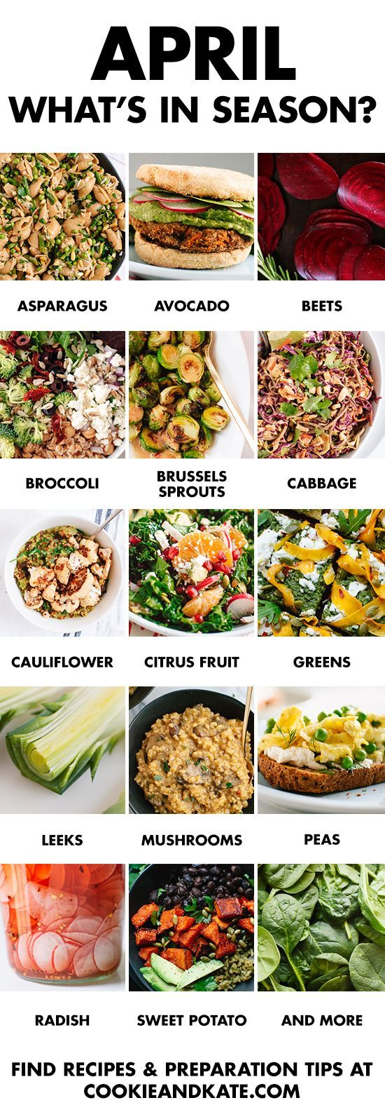 Eat seasonally with this guide to April fruits and vegetables. Find recipes and preparation tips at cookieandkate.com