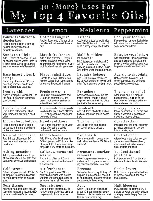 40 MORE Uses for tea tree oil (melaluca), lavender, lemon and peppermint essential oils