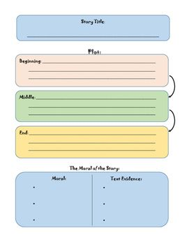 This FREE worksheet can be used in any Reading/Language Arts that deals with finding the moral of the story. By walking through the main events in the storys plot, this worksheet guides young learners through the steps for finding the main lesson, or moral, in any story or folktale.This resource uses The Empty Pot by Demi as an example, but is not limited for just this book.