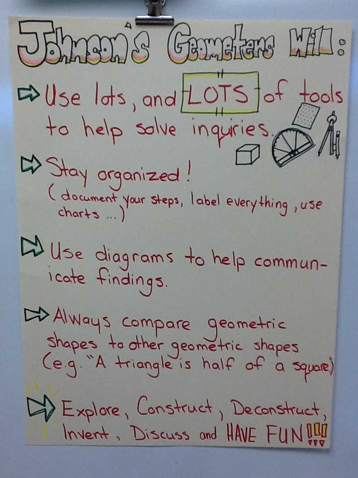 """Geometer's Success Criteria This is an anchor chart I use to help my students understand the types of things they can do to be successful in geometry.  """"Exploration"""" is the key ingredient!"""